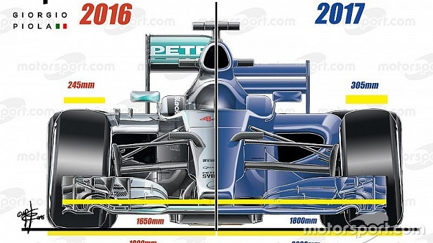 f1-giorgio-piola-technical-analysis-2016-2016-2017-front-comparison