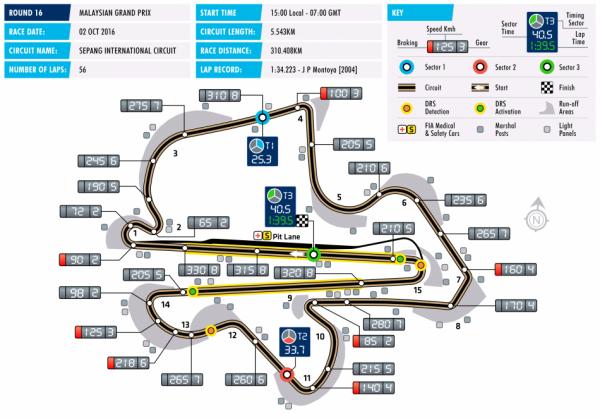 circuit-f1-16-malaysia